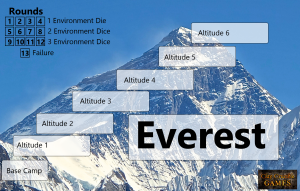 Everest game board