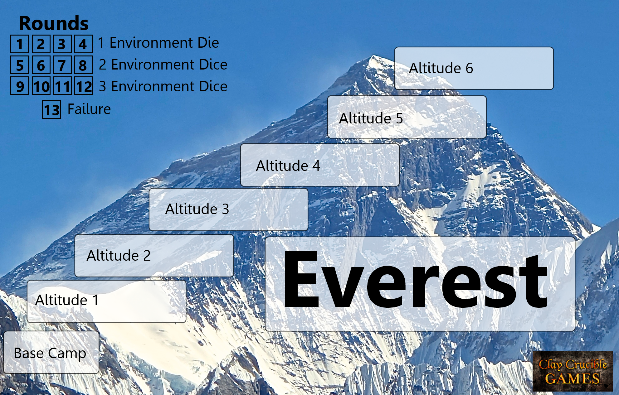 everest singles & personals The bodies of dead climbers on everest are serving as guideposts by mount everest holds the impressive title of 'tallest mountain in the dating back to.